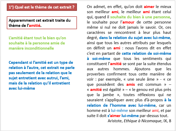 texte d'aristote amitié 1